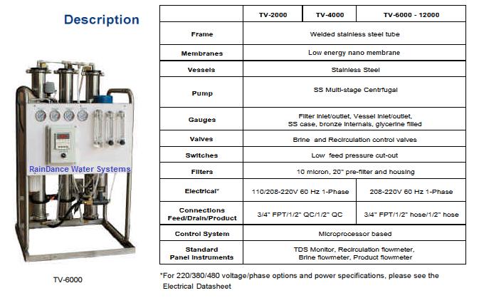 Nano Filtration    Water    Systems  Salt Free Nano Membrane